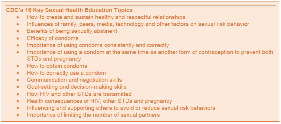 Sexual health promotion programs in ohio