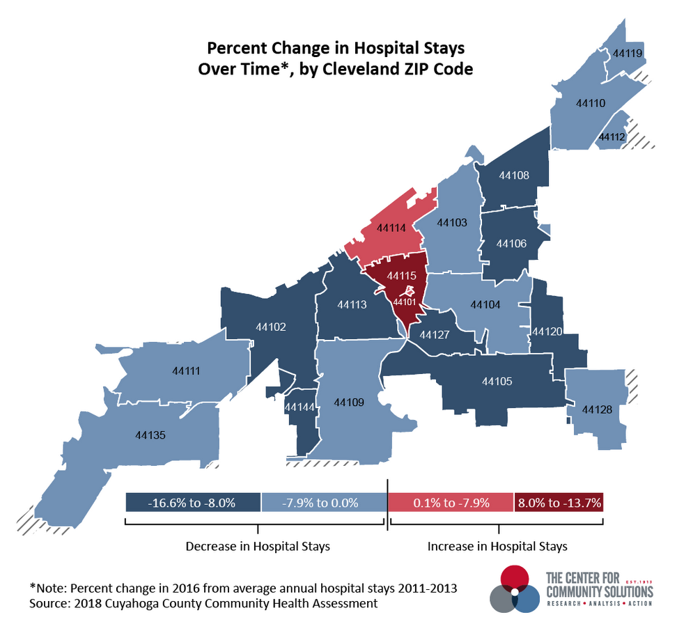 Cleveland's long-term care continuum: Capacity and need - The Center